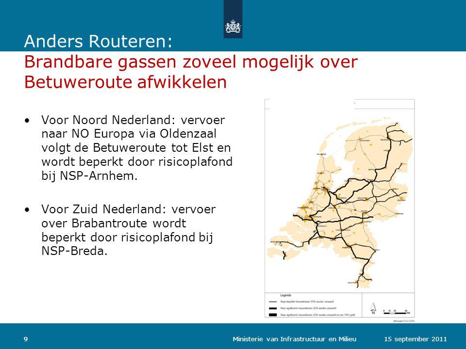 Ministerie van Verkeer en Waterstaat 9 Anders Routeren: Brandbare gassen zoveel mogelijk over Betuweroute afwikkelen •Voor Noord Nederland: vervoer naar NO Europa via Oldenzaal volgt de Betuweroute tot Elst en wordt beperkt door risicoplafond bij NSP-Arnhem.