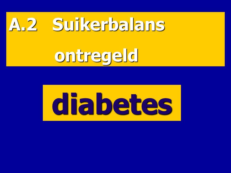 A.2 Suikerbalans ontregeld ontregeld diabetes