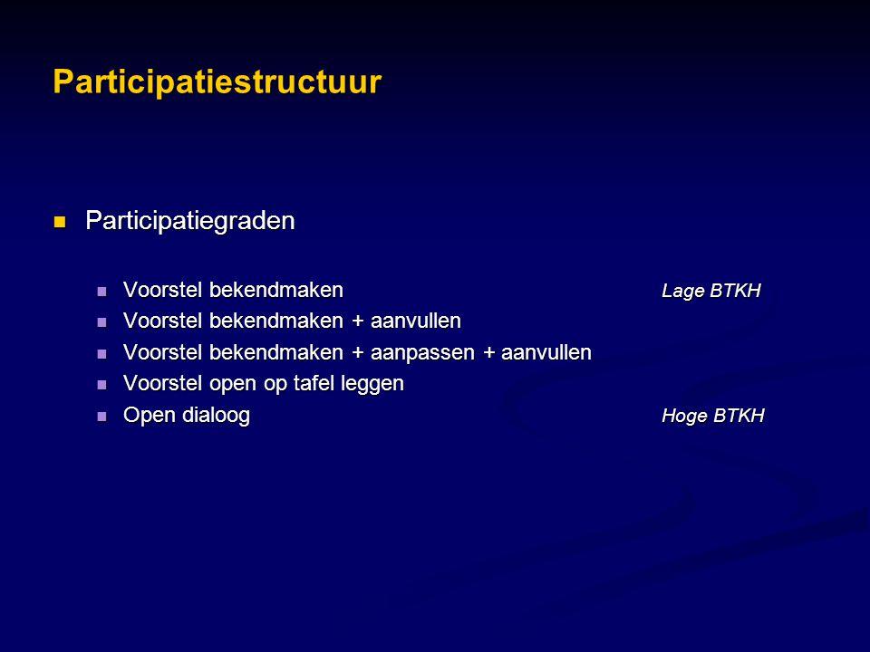 Participatiestructuur  Participatiegraden  Voorstel bekendmaken Lage BTKH  Voorstel bekendmaken + aanvullen  Voorstel bekendmaken + aanpassen + aanvullen  Voorstel open op tafel leggen  Open dialoog Hoge BTKH