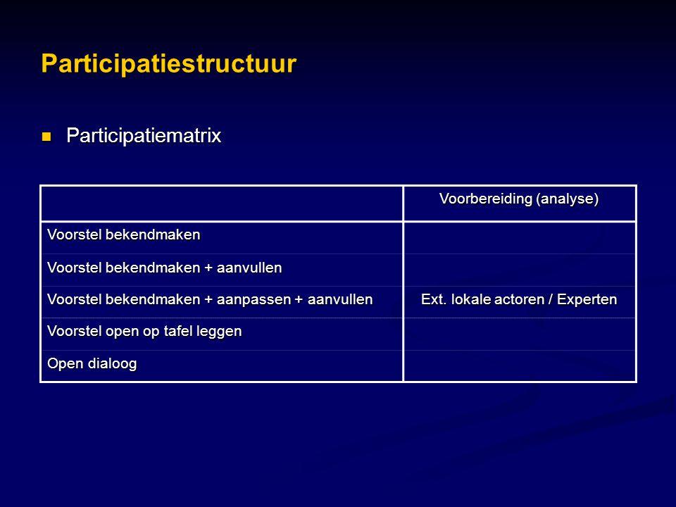 Participatiestructuur  Participatiematrix Voorbereiding (analyse) Voorstel bekendmaken Voorstel bekendmaken + aanvullen Voorstel bekendmaken + aanpassen + aanvullen Ext.