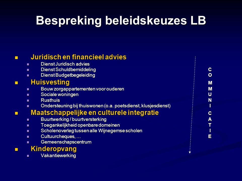 Bespreking beleidskeuzes LB  Juridisch en financieel advies  Dienst Juridisch advies  Dienst SchuldbemiddelingC  Dienst BudgetbegeleidingO  Huisv