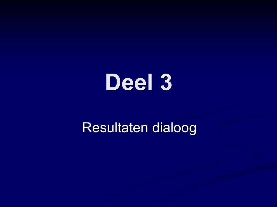 Deel 3 Resultaten dialoog