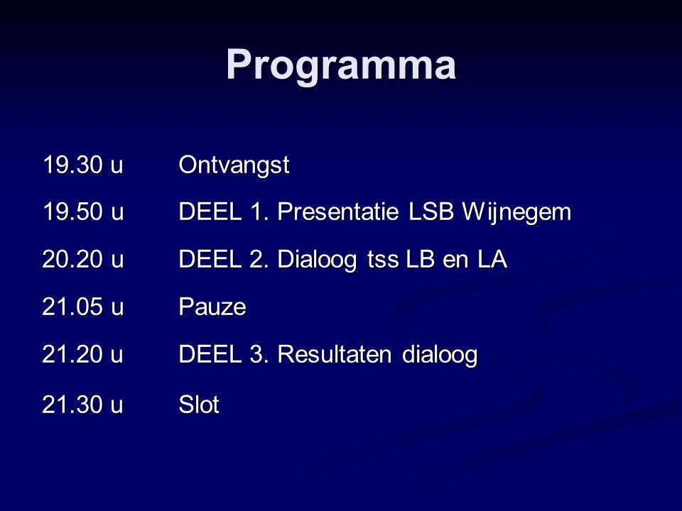 Programma 19.30uOntvangst 19.50 uDEEL 1. Presentatie LSB Wijnegem 20.20 uDEEL 2. Dialoog tss LB en LA 21.05 uPauze 21.20uDEEL 3. Resultaten dialoog 21