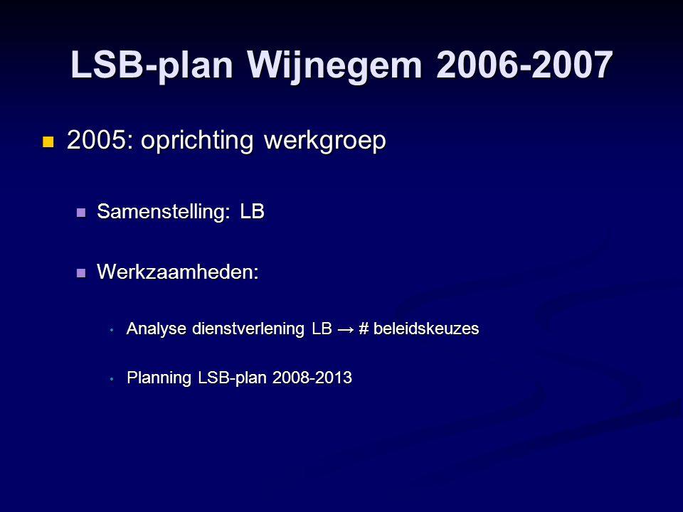 LSB-plan Wijnegem 2006-2007  2005: oprichting werkgroep  Samenstelling: LB  Werkzaamheden: • Analyse dienstverlening LB → # beleidskeuzes • Planning LSB-plan 2008-2013