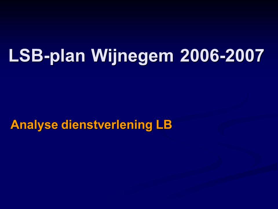LSB-plan Wijnegem 2006-2007 Analyse dienstverlening LB