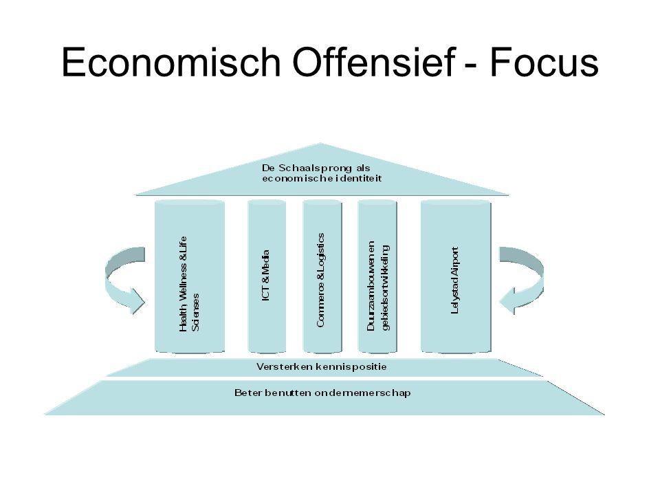 Economisch Offensief - Focus