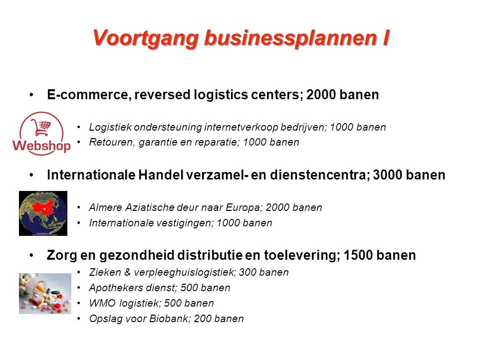 Voortgang businessplannen I •E-commerce, reversed logistics centers; 2000 banen •Logistiek ondersteuning internetverkoop bedrijven; 1000 banen •Retour
