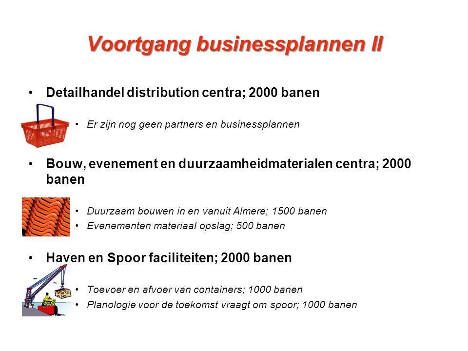 Voortgang businessplannen II •Detailhandel distribution centra; 2000 banen •Er zijn nog geen partners en businessplannen •Bouw, evenement en duurzaamh