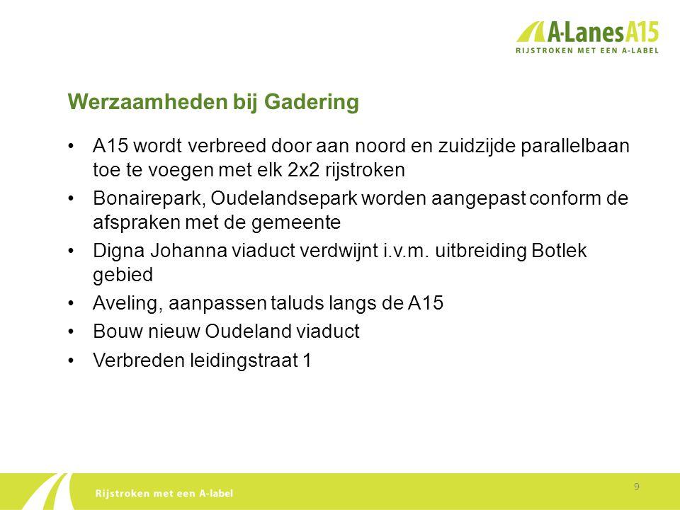 Werzaamheden bij Gadering •A15 wordt verbreed door aan noord en zuidzijde parallelbaan toe te voegen met elk 2x2 rijstroken •Bonairepark, Oudelandsepark worden aangepast conform de afspraken met de gemeente •Digna Johanna viaduct verdwijnt i.v.m.