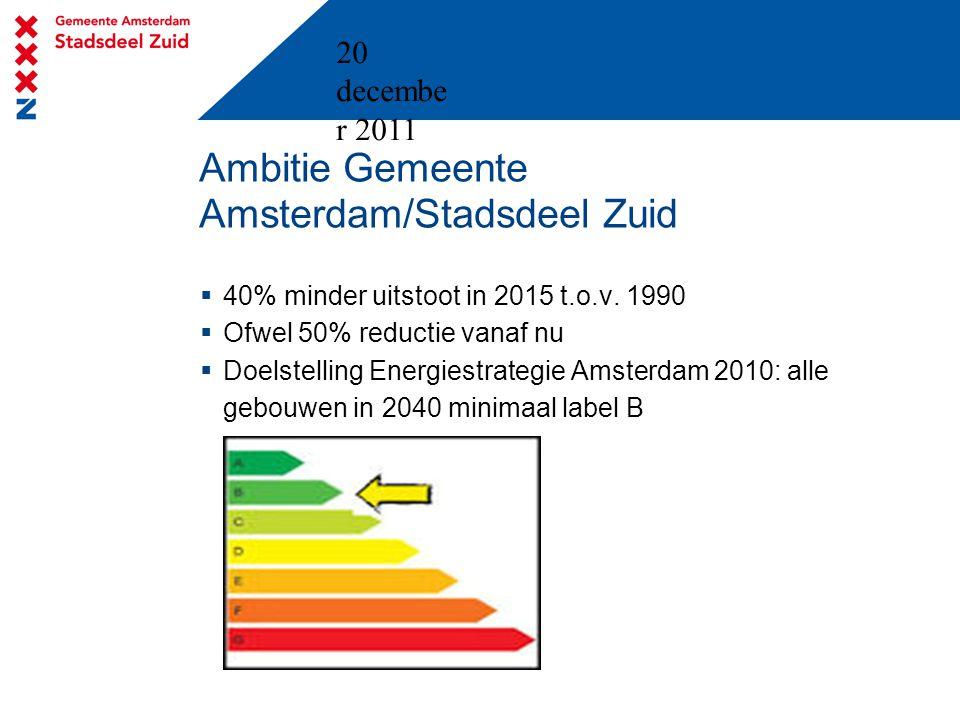 20 decembe r 2011 Ambitie Gemeente Amsterdam/Stadsdeel Zuid  40% minder uitstoot in 2015 t.o.v.