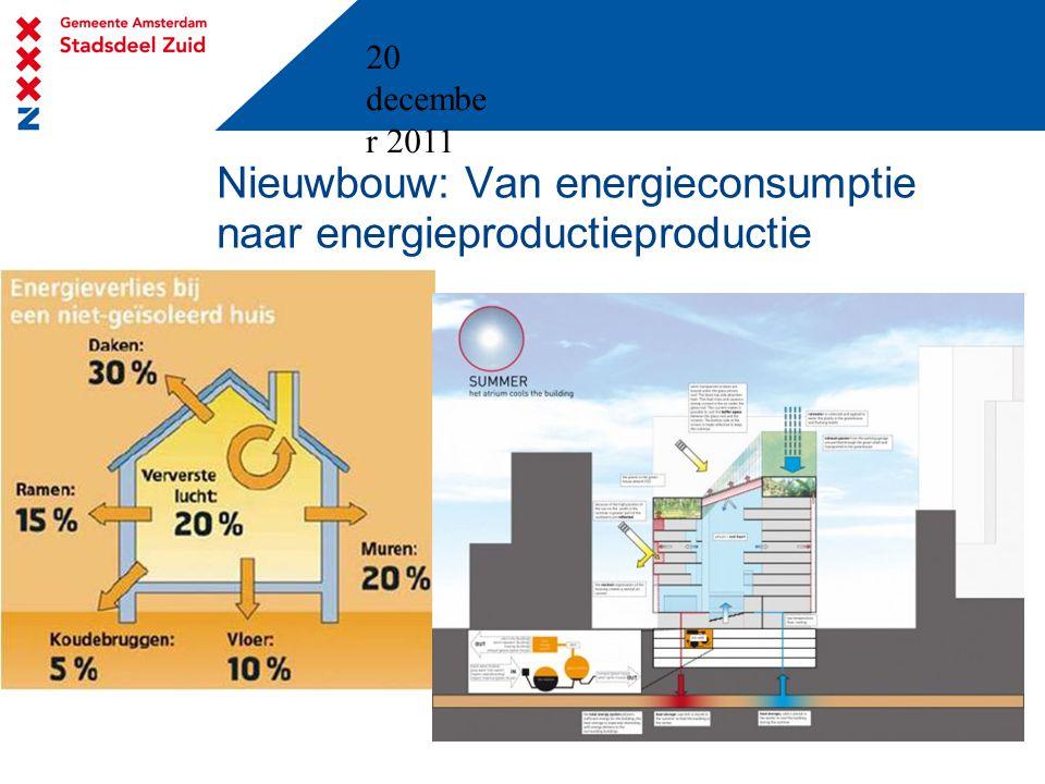 20 decembe r 2011 Nieuwbouw: Van energieconsumptie naar energieproductieproductie