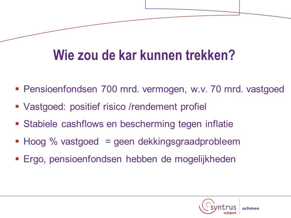 Vastgoed: stabiele lange termijn outperformer Totaal rendement %