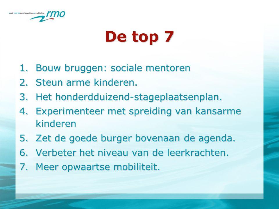 De top 7 1.Bouw bruggen: sociale mentoren 2.Steun arme kinderen.