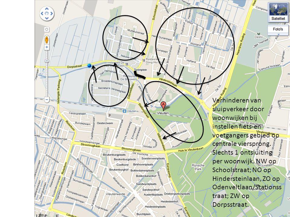 Verhinderen van sluipverkeer door woonwijken bij instellen fiets-en voetgangers gebied op centrale viersprong. Slechts 1 ontsluiting per woonwijk. NW