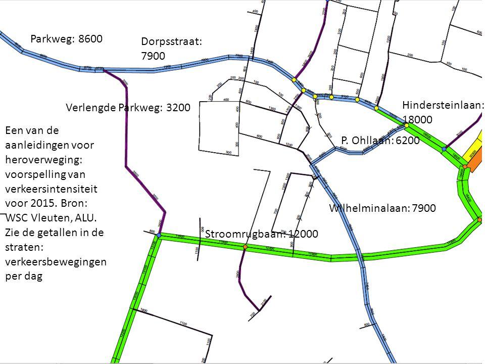 Een van de aanleidingen voor heroverweging: voorspelling van verkeersintensiteit voor 2015. Bron: WSC Vleuten, ALU. Zie de getallen in de straten: ver