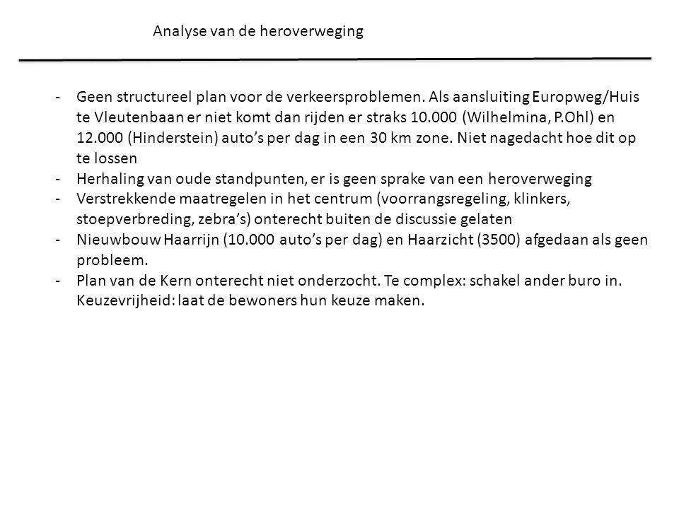 -Geen structureel plan voor de verkeersproblemen. Als aansluiting Europweg/Huis te Vleutenbaan er niet komt dan rijden er straks 10.000 (Wilhelmina, P