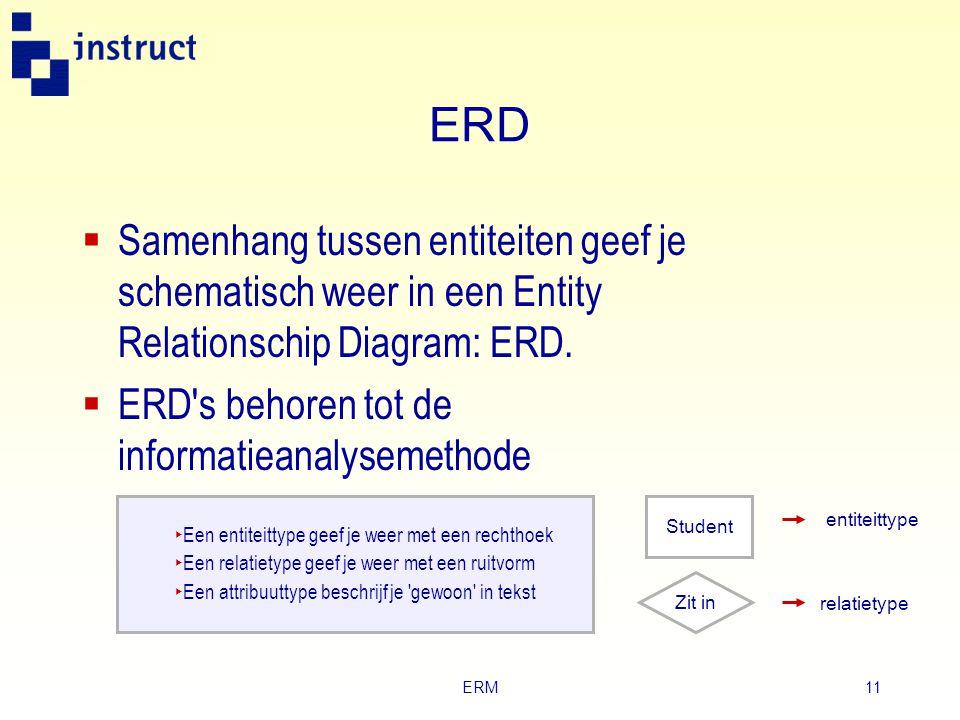 ERM10 EntiteittypeRelatietypeEntiteittype zit in Student attribuut Klas attribuut