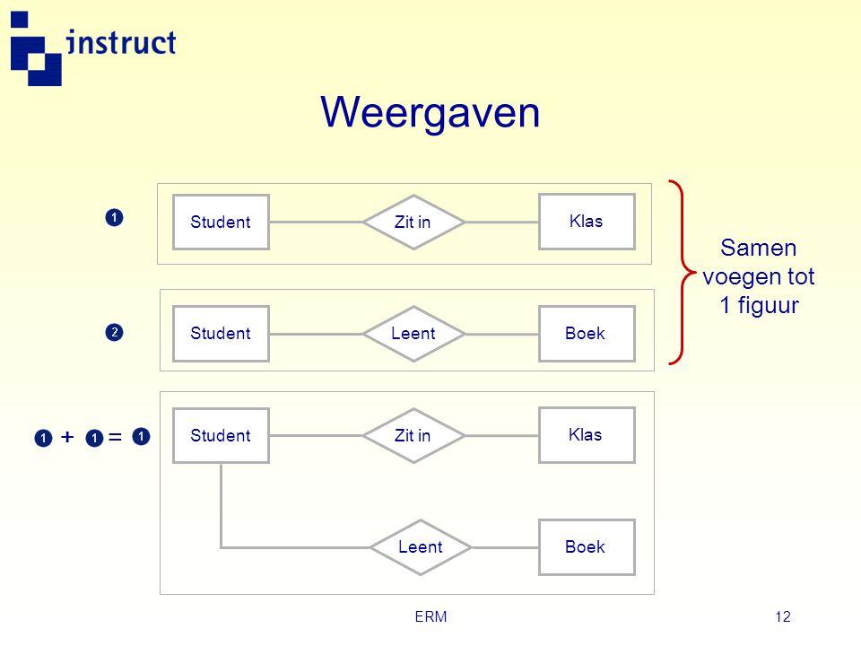 ERM11 ERD  Samenhang tussen entiteiten geef je schematisch weer in een Entity Relationschip Diagram: ERD.  ERD's behoren tot de informatieanalysemet