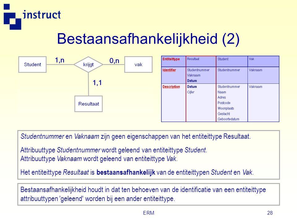 ERM27 Tekstuele beschrijving Entiteittype Resultaat Student Vak Identifier Studentnummer Vaknaam Datum StudentnummerVaknaam DescriptionDatum Cijfer St