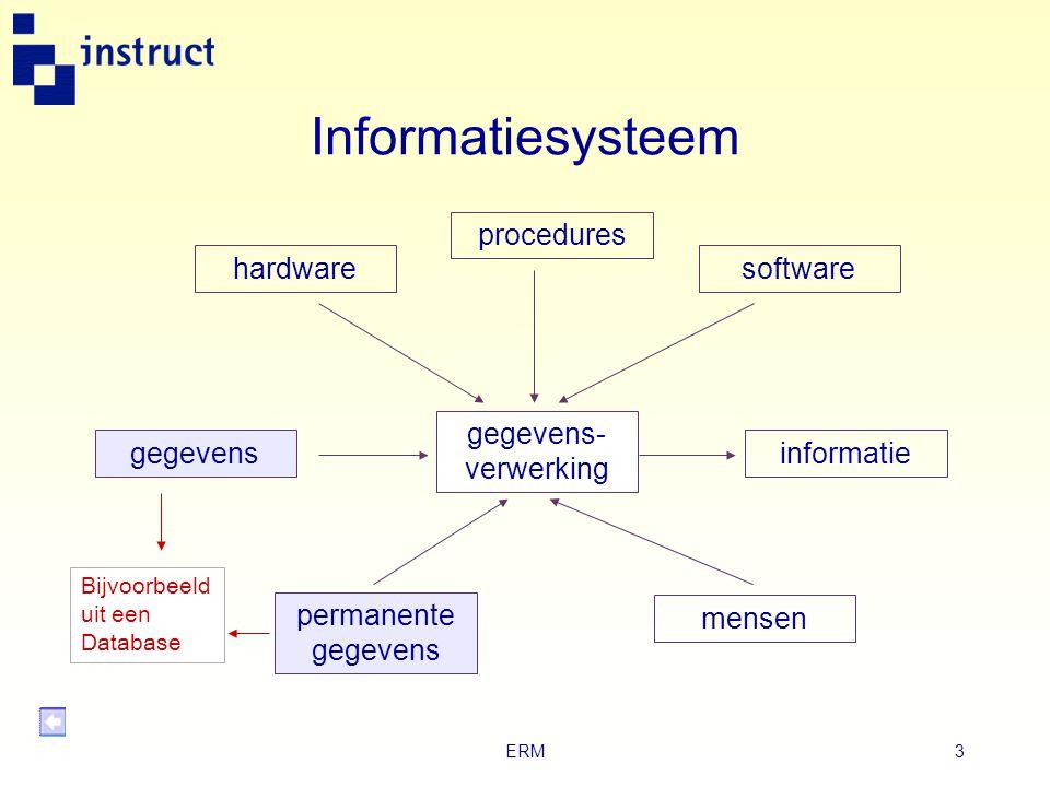 ERM2 Was is informatieverzorging ook al weer? opslag verwerking invoeruitvoer Bijvoorbeeld in een Database Het systematisch verzamelen, vastleggen, ve