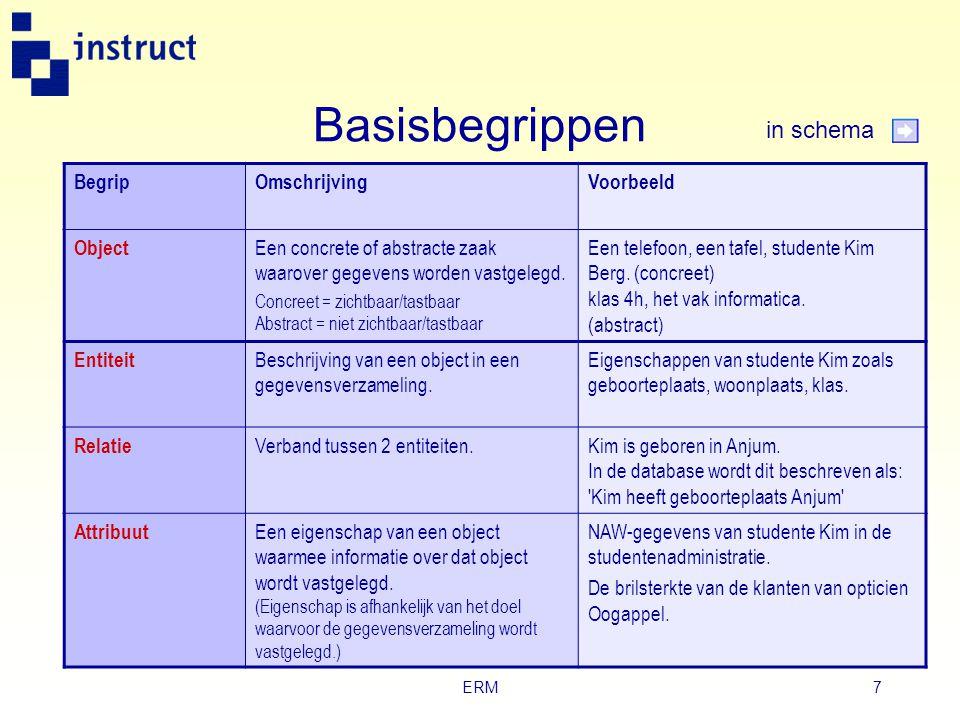 ERM7 Basisbegrippen BegripOmschrijvingVoorbeeld Object Een concrete of abstracte zaak waarover gegevens worden vastgelegd.