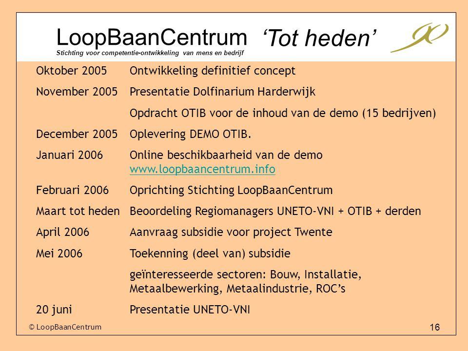 16 © LoopBaanCentrum LoopBaanCentrum Stichting voor competentie-ontwikkeling van mens en bedrijf 'Tot heden' Oktober 2005 Ontwikkeling definitief conc