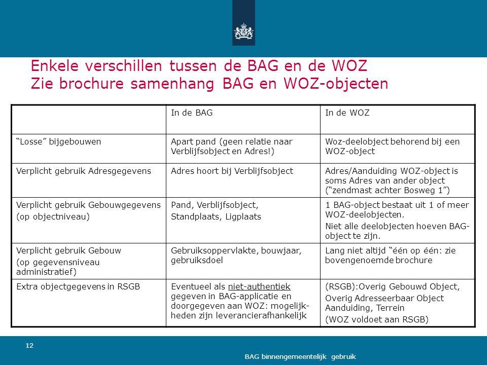 """12 BAG binnengemeentelijk gebruik In de BAGIn de WOZ """"Losse"""" bijgebouwenApart pand (geen relatie naar Verblijfsobject en Adres!) Woz-deelobject behore"""