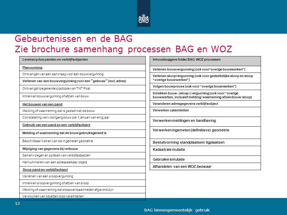 13 BAG binnengemeentelijk gebruik Gebeurtenissen en de BAG Zie brochure samenhang processen BAG en WOZ Levenscyclus panden en verblijfsobjecten Planvo