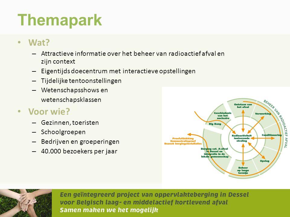 Themapark • Wat? – Attractieve informatie over het beheer van radioactief afval en zijn context – Eigentijds doecentrum met interactieve opstellingen