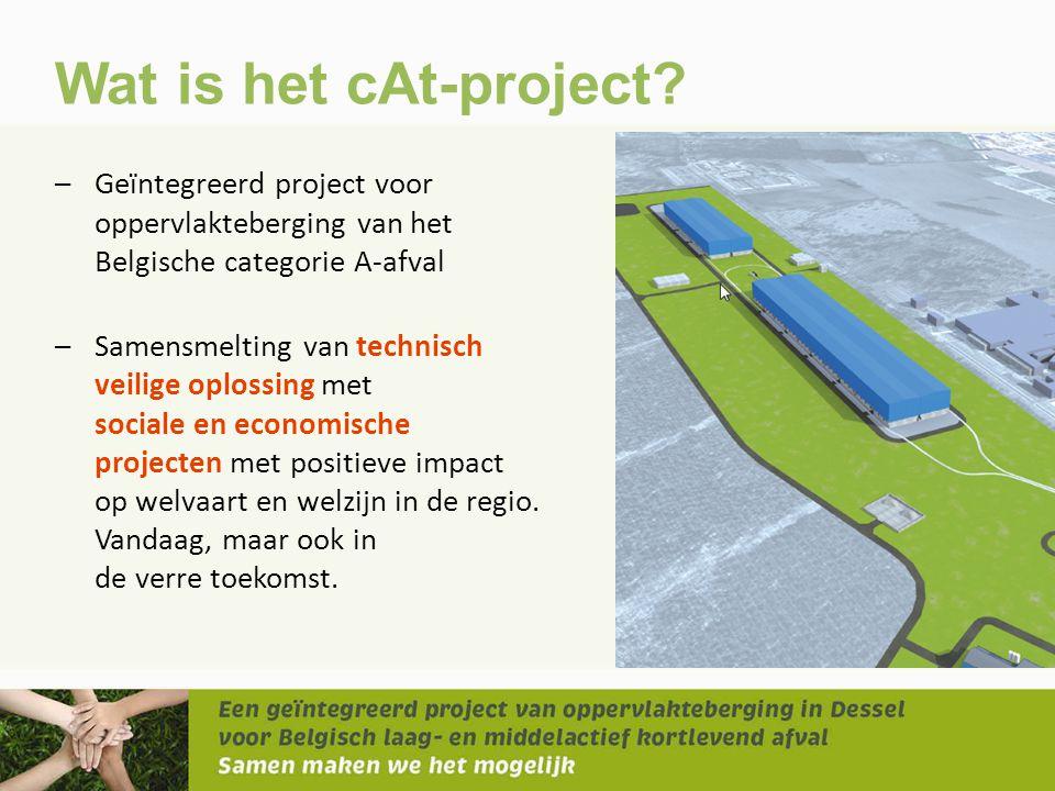 Planning 2012 20132014201520162017 kw 1kw 2kw 3kw 4kw 1kw 2kw 3kw 4kw 1kw 2kw 3kw 4kw 1kw 2kw 3kw 4kw 1kw 2kw 3kw 4kw 1kw 2kw 3kw 4 Conventionele vergunningen Aanbesteding architectuur Architectuur + bestek Aanbesteding bouw Bouw + inrichting Exploitatie
