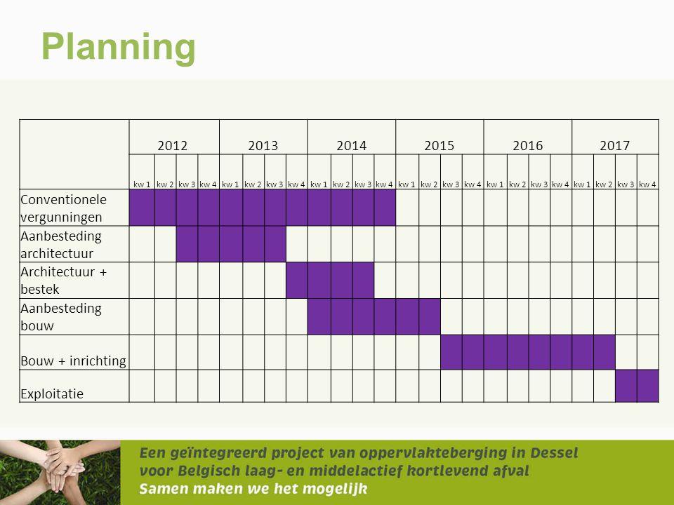 Planning 2012 20132014201520162017 kw 1kw 2kw 3kw 4kw 1kw 2kw 3kw 4kw 1kw 2kw 3kw 4kw 1kw 2kw 3kw 4kw 1kw 2kw 3kw 4kw 1kw 2kw 3kw 4 Conventionele verg
