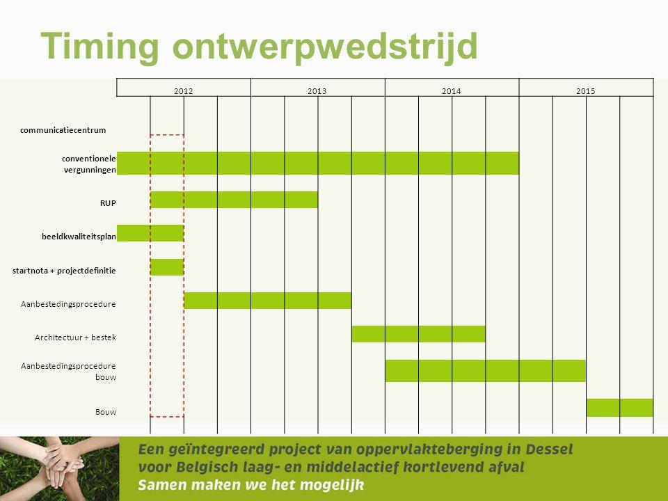 Timing ontwerpwedstrijd 2012201320142015 communicatiecentrum conventionele vergunningen RUP beeldkwaliteitsplan startnota + projectdefinitie Aanbested
