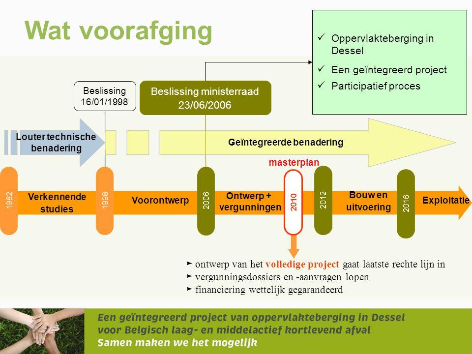 Wat voorafging  Oppervlakteberging in Dessel  Een geïntegreerd project  Participatief proces Verkennende studies Voorontwerp Beslissing 16/01/1998