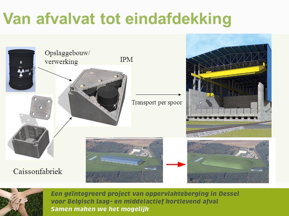 Van afvalvat tot eindafdekking Caissonfabriek Opslaggebouw/ verwerking IPM Transport per spoor