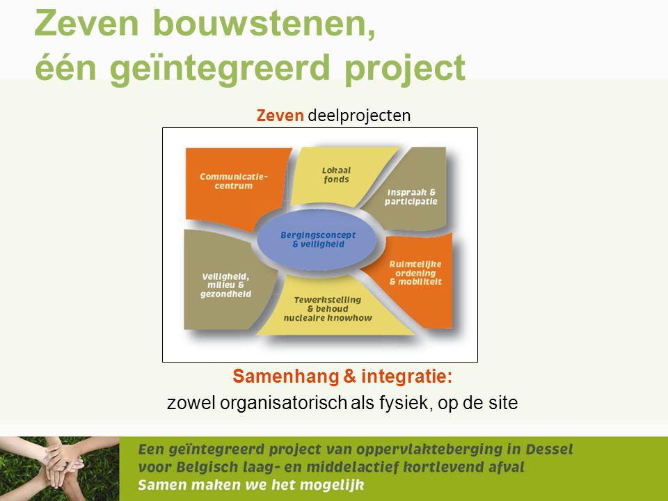 Zeven bouwstenen, één geïntegreerd project Zeven deelprojecten Samenhang & integratie: zowel organisatorisch als fysiek, op de site