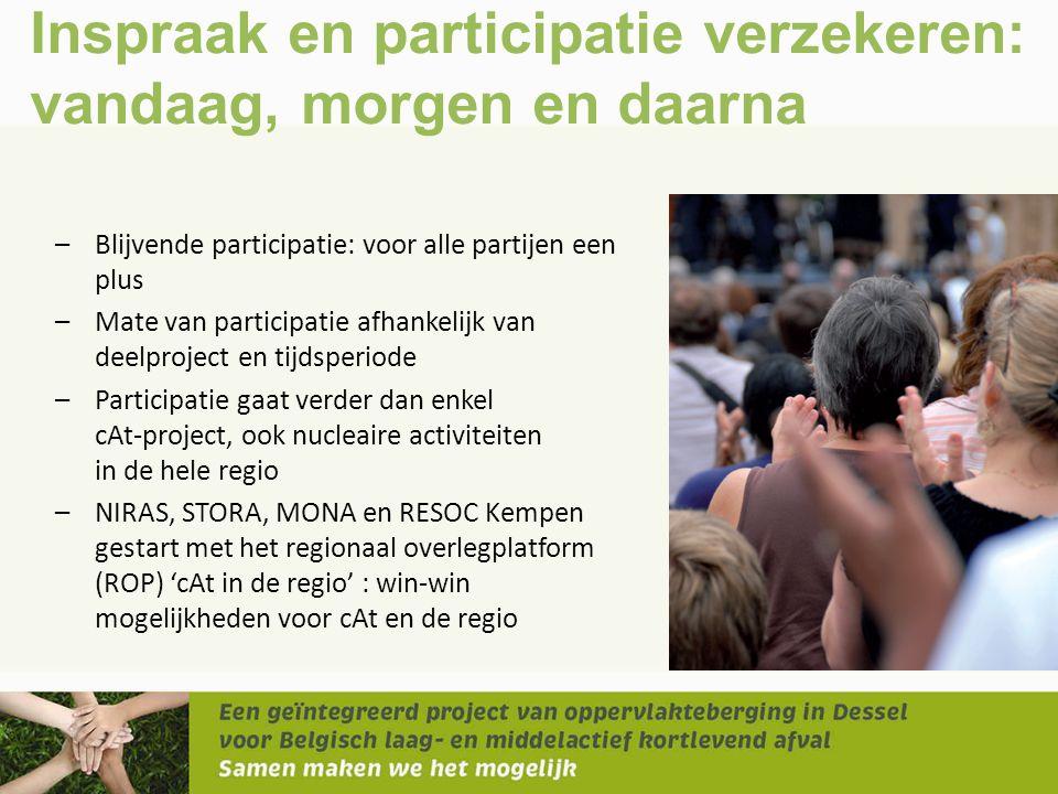 Inspraak en participatie verzekeren: vandaag, morgen en daarna –Blijvende participatie: voor alle partijen een plus –Mate van participatie afhankelijk
