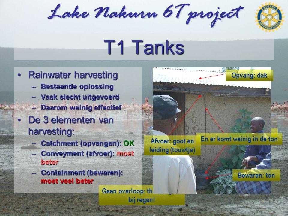 Lake Nakuru 6T project T1 Tanks •Rainwater harvesting –Bestaande oplossing –Vaak slecht uitgevoerd –Daarom weinig effectief •De 3 elementen van harvesting: –Catchment (opvangen): OK –Conveyment (afvoer): moet beter –Containment (bewaren): moet veel beter Drums moeten binnen (Diefstal) Geen overloop: thuis blijven bij regen.