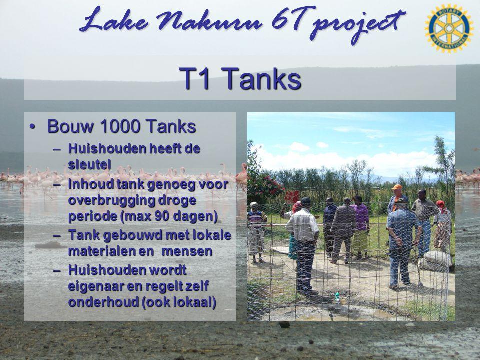 Lake Nakuru 6T project T1 Tanks •Bouw 1000 Tanks –Huishouden heeft de sleutel –Inhoud tank genoeg voor overbrugging droge periode (max 90 dagen) –Tank gebouwd met lokale materialen en mensen –Huishouden wordt eigenaar en regelt zelf onderhoud (ook lokaal)
