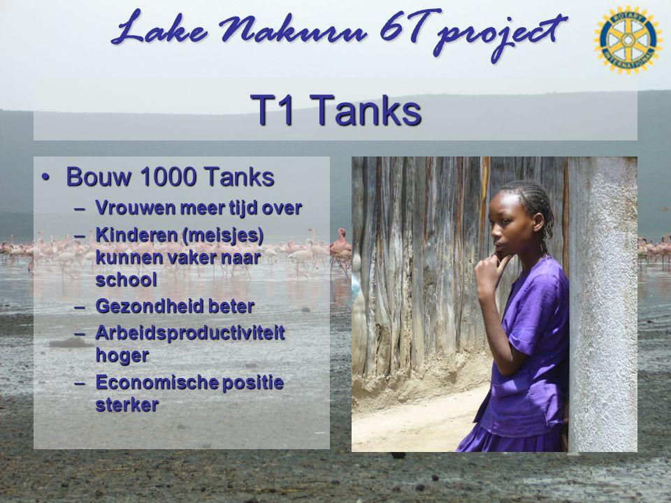 Lake Nakuru 6T project T1 Tanks •Bouw 1000 Tanks –Vrouwen meer tijd over –Kinderen (meisjes) kunnen vaker naar school –Gezondheid beter –Arbeidsproductiviteit hoger –Economische positie sterker