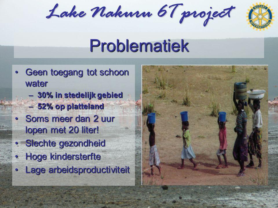 Problematiek •Geen toegang tot schoon water –30% in stedelijk gebied –52% op platteland •Soms meer dan 2 uur lopen met 20 liter.