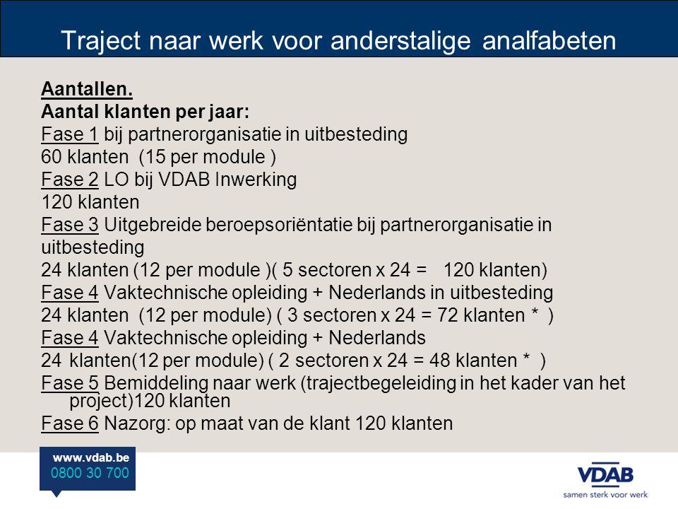 www.vdab.be 0800 30 700 Traject naar werk voor anderstalige analfabeten Aantallen. Aantal klanten per jaar: Fase 1 bij partnerorganisatie in uitbested