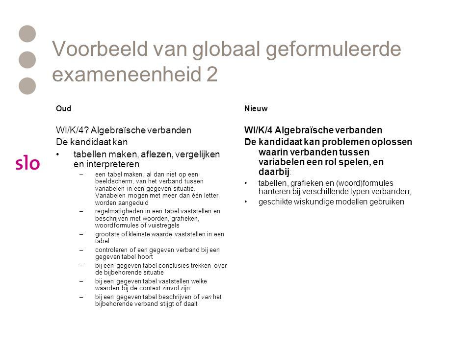 Voorbeeld van globaal geformuleerde exameneenheid 2 Oud WI/K/4.