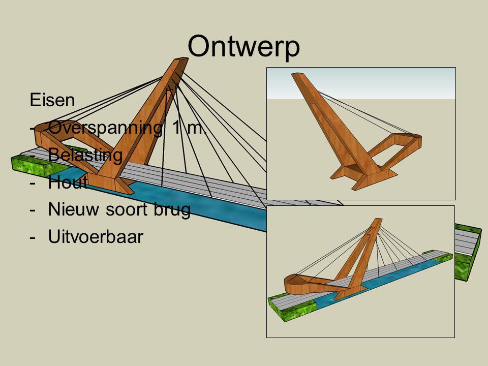 Ontwerp Eisen -Overspanning 1 m. -Belasting -Hout -Nieuw soort brug -Uitvoerbaar