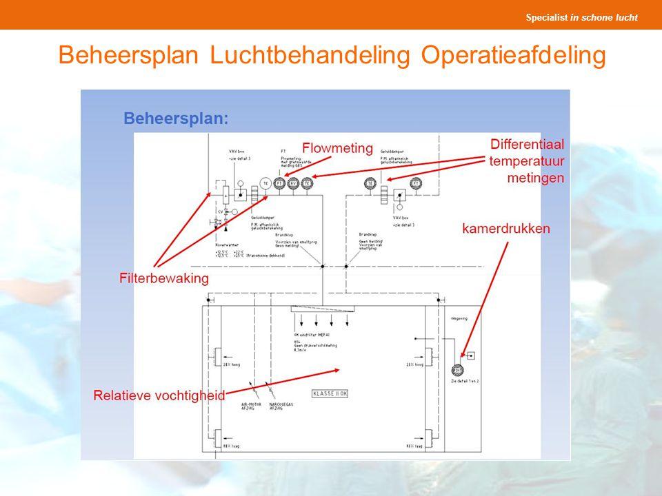 Specialist in schone lucht Presentatie OK s Seminar Lighthouse 25 en 27 november 2008 10 Beheersplan Luchtbehandeling Operatieafdeling