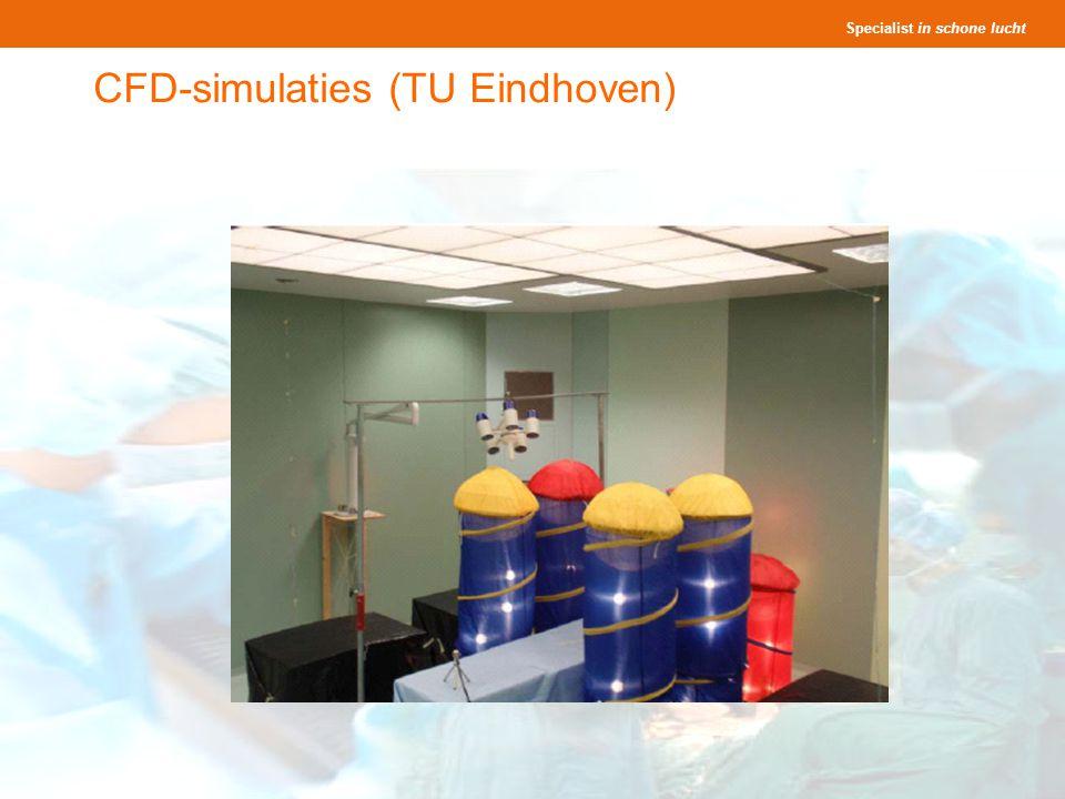 Specialist in schone lucht Presentatie OK s Seminar Lighthouse 25 en 27 november 2008 32 CFD-simulaties (TU Eindhoven)