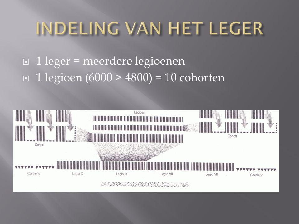  1 leger = meerdere legioenen  1 legioen (6000 > 4800) = 10 cohorten