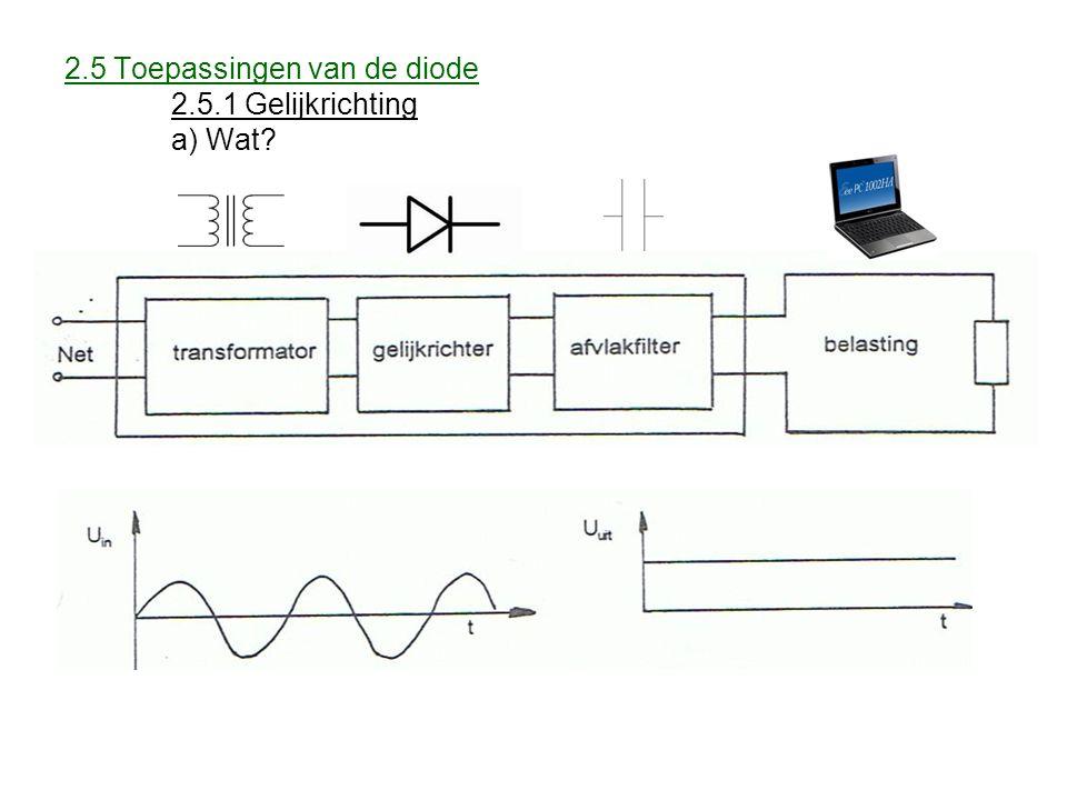 2.3 Diodekarakteristieken Proef (stroomsterkte op y-as en spanning op x-as) BESLUIT: diode in doorlaatzin geleidt pas als U > Ud Ge-diode  0,2-0,3 V