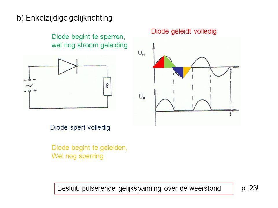 2.5 Toepassingen van de diode 2.5.1 Gelijkrichting a) Wat?