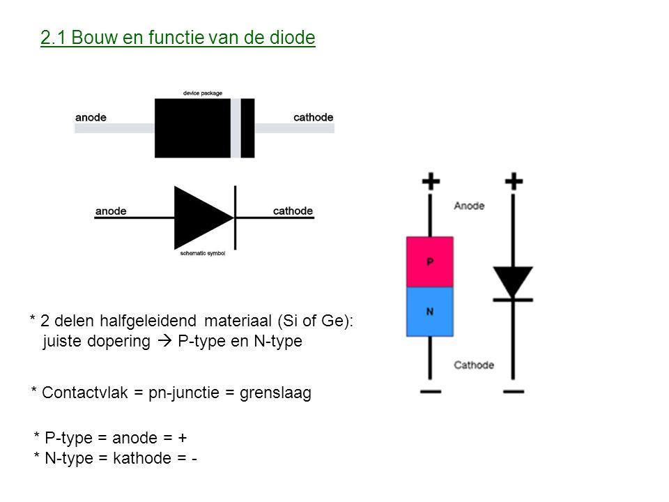 ELEKTRONICA: HF 2 De diode 2.1 Bouw en functie van de diode 2.2 Verklaring van de junktiediode a) PN-junktie zonder uitwendig aangelegde spanning b) P