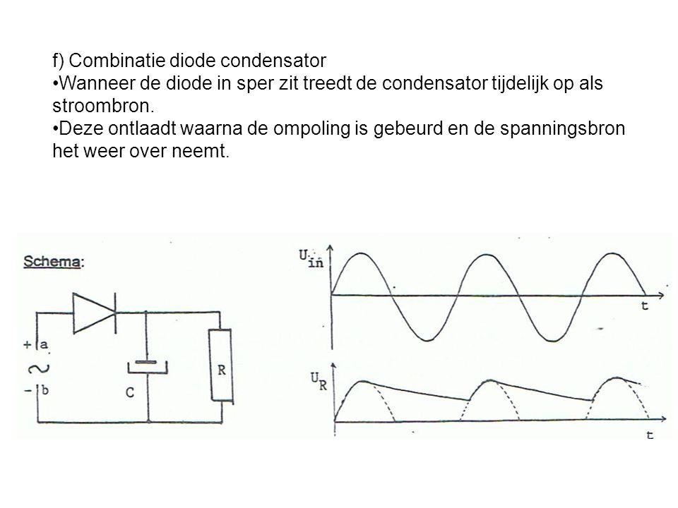 d) Opbouw • De condensator bestaat uit 2 plaatjes met daartussen een isolator. •Doordat de stroom niet door de condensator kan wordt hij opgeladen, de
